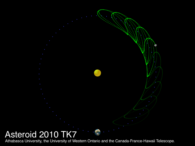 Asteroid Belt Animation - Pics about space